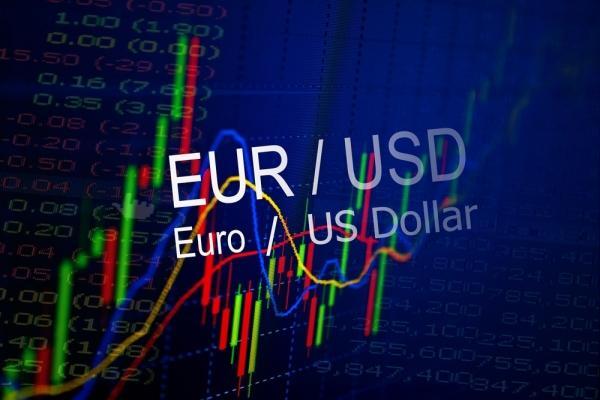 eurusd29052020