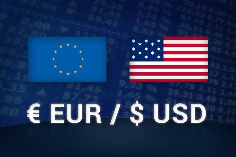 EURUSD01062020