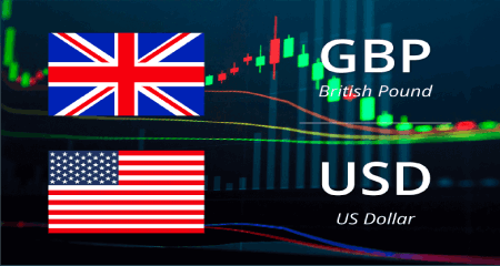 GBP/USD edged higher for the third consecutive session